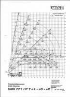 Traglastdiagramm MKG
